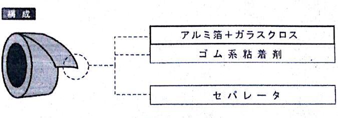 日本进口寺冈TERAOKA 8290 铝箔玻璃布橡胶粘合剂离形高强密封胶带