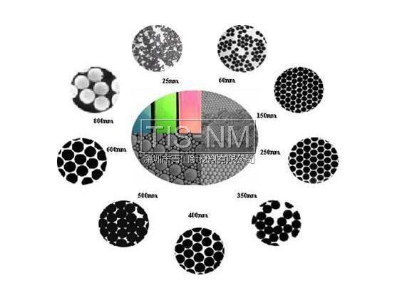 纳米材料的利与弊