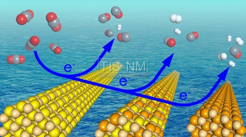 硫硒化镉合金纳米棒电还原二氧化碳产合成气示意图