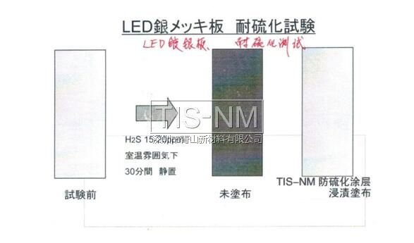 LED镀银板耐硫化试验