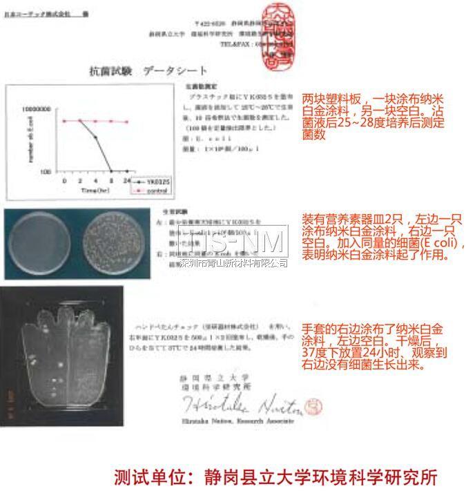 大肠杆菌抗菌试验